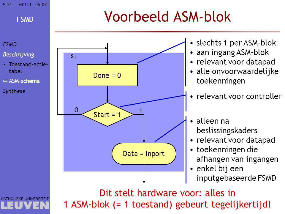 FSMD KATHOLIEKE UNIVERSITEIT 5-3106–07H01L1 Voorbeeld ASM-blok Dit stelt hardware voor: alles in 1 ASM-blok (= 1 toestand) gebeurt tegelijkertijd! Don