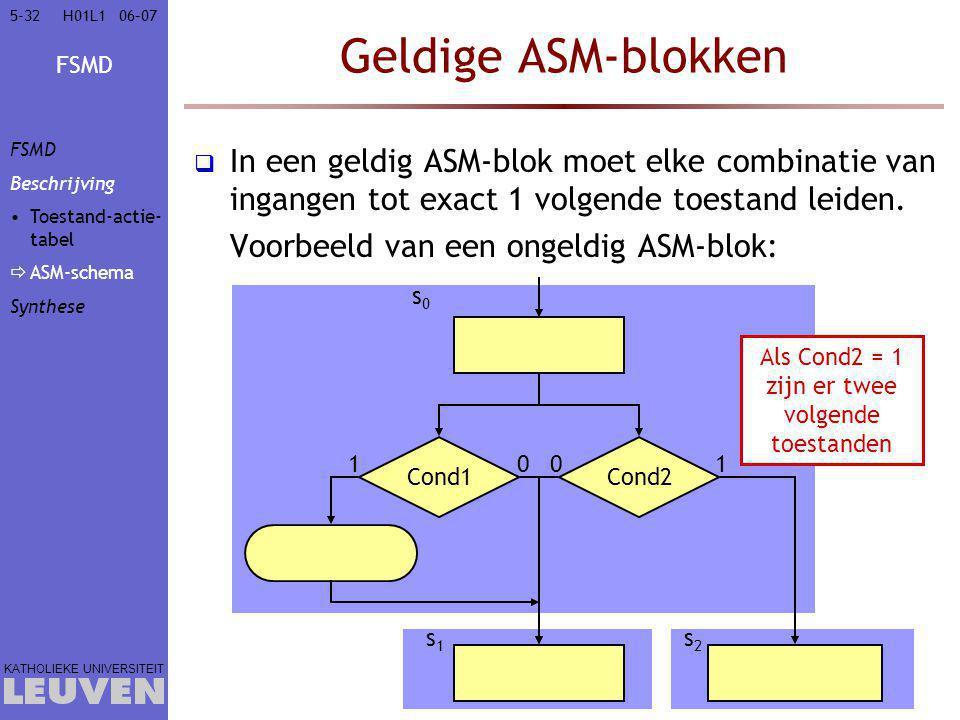FSMD KATHOLIEKE UNIVERSITEIT 5-3206–07H01L1 Geldige ASM-blokken  In een geldig ASM-blok moet elke combinatie van ingangen tot exact 1 volgende toestand leiden.