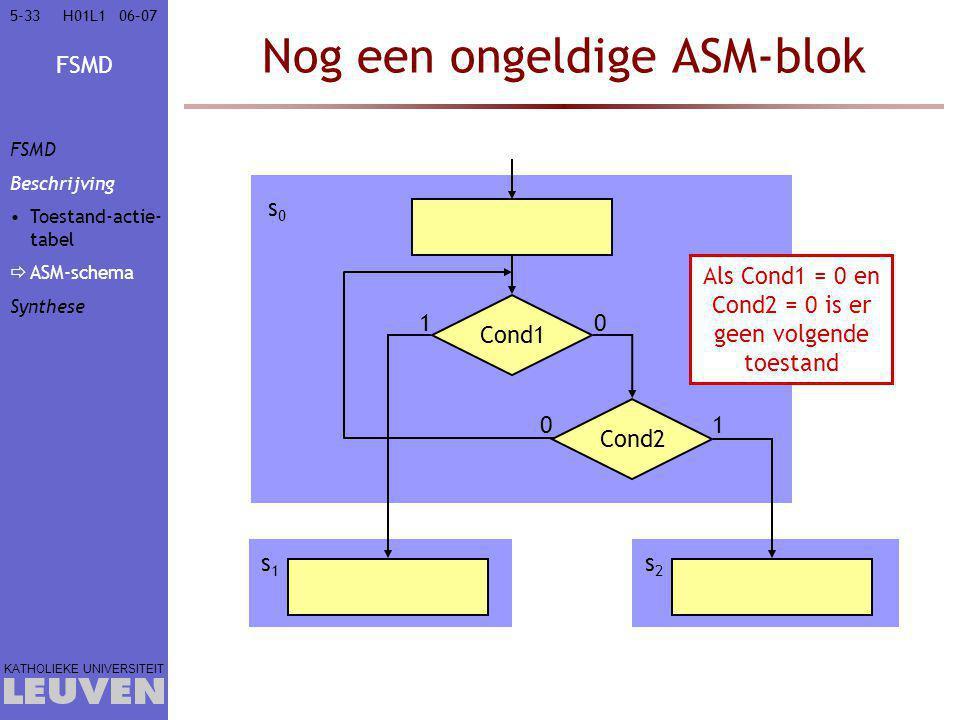 FSMD KATHOLIEKE UNIVERSITEIT 5-3306–07H01L1 Nog een ongeldige ASM-blok Cond1 Cond2 0 1 s0s0 s1s1 s2s2 0 1 Als Cond1 = 0 en Cond2 = 0 is er geen volgende toestand FSMD Beschrijving Toestand-actie- tabel  ASM-schema Synthese