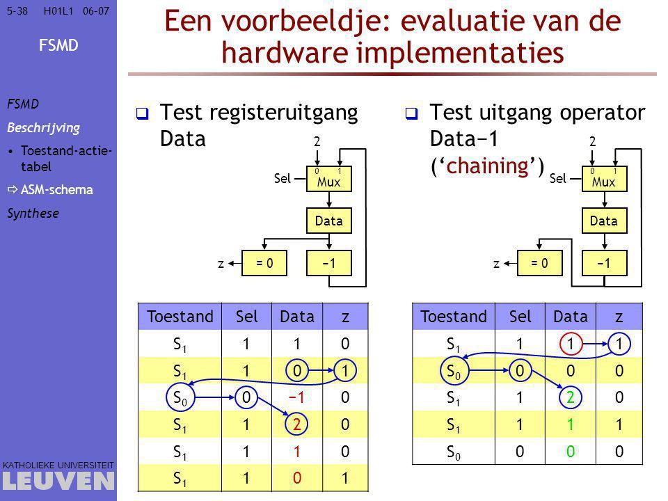 FSMD KATHOLIEKE UNIVERSITEIT 5-3806–07H01L1 Een voorbeeldje: evaluatie van de hardware implementaties  Test registeruitgang Data  Test uitgang operator Data−1 ('chaining') Data −1 Mux = 0 z 2 Sel 0 1 Data −1 Mux = 0 z 2 Sel 0 1 ToestandSelDataz S1S1 110 S1S1 101 S0S0 0−10 S1S1 120 S1S1 110 S1S1 101 ToestandSelDataz S1S1 111 S0S0 000 S1S1 120 S1S1 111 S0S0 000 FSMD Beschrijving Toestand-actie- tabel  ASM-schema Synthese