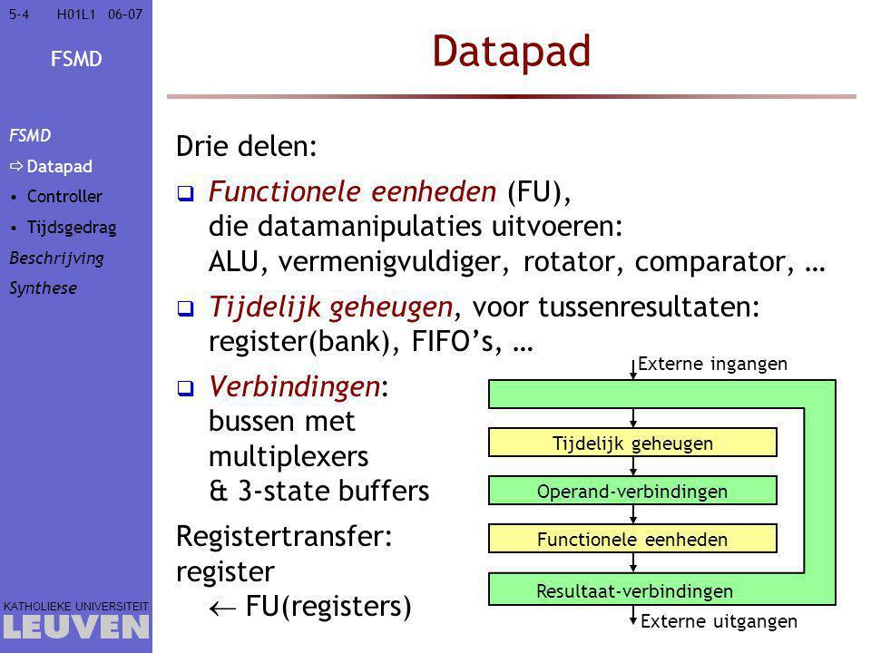 FSMD KATHOLIEKE UNIVERSITEIT 5-45-406–07H01L1 Datapad Drie delen:  Functionele eenheden (FU), die datamanipulaties uitvoeren: ALU, vermenigvuldiger, rotator, comparator, …  Tijdelijk geheugen, voor tussenresultaten: register(bank), FIFO's, …  Verbindingen: bussen met multiplexers & 3-state buffers Registertransfer: register  FU(registers) Tijdelijk geheugen Functionele eenheden Externe ingangen Externe uitgangen Resultaat-verbindingen Operand-verbindingen FSMD  Datapad Controller Tijdsgedrag Beschrijving Synthese