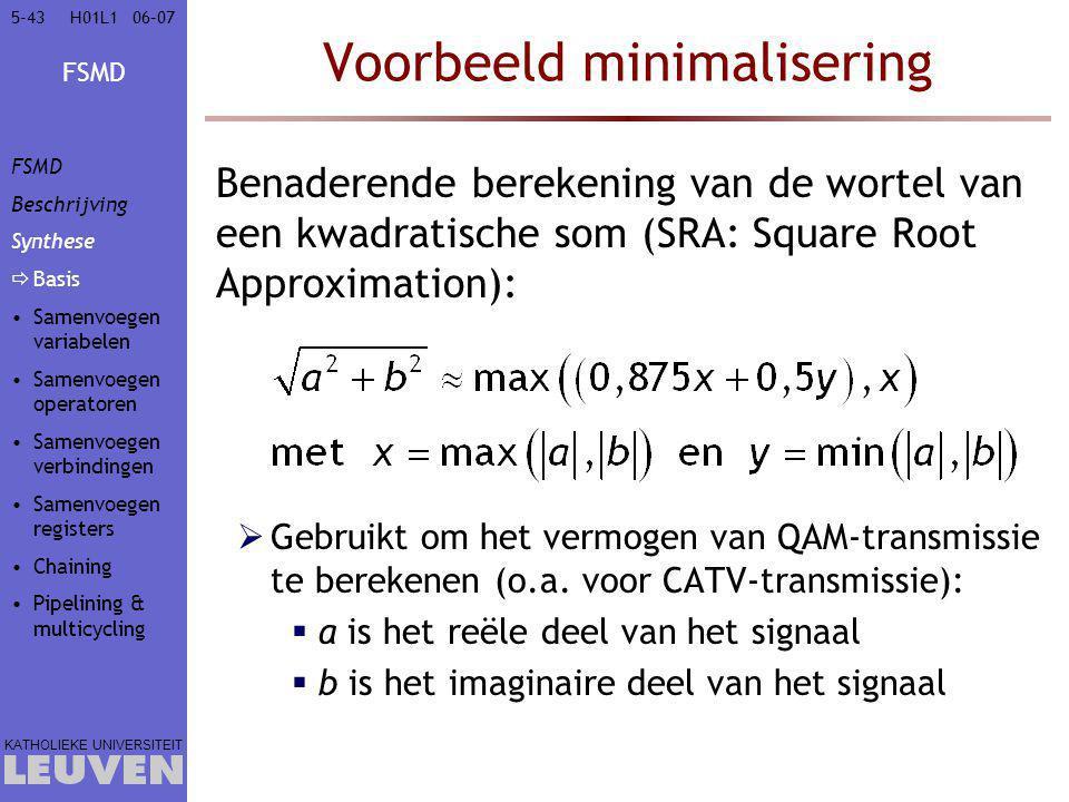 FSMD KATHOLIEKE UNIVERSITEIT 5-4306–07H01L1 Voorbeeld minimalisering Benaderende berekening van de wortel van een kwadratische som (SRA: Square Root Approximation):  Gebruikt om het vermogen van QAM-transmissie te berekenen (o.a.