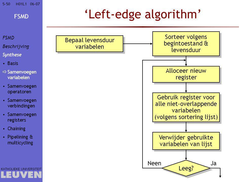 FSMD KATHOLIEKE UNIVERSITEIT 5-5006–07H01L1 Bepaal levensduur variabelen 'Left-edge algorithm' Sorteer volgens begintoestand & levensduur Alloceer nie