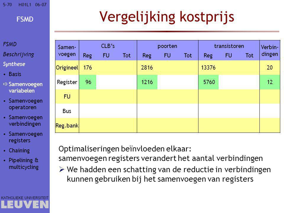 FSMD KATHOLIEKE UNIVERSITEIT 5-7006–07H01L1 Vergelijking kostprijs Optimaliseringen beïnvloeden elkaar: samenvoegen registers verandert het aantal verbindingen  We hadden een schatting van de reductie in verbindingen kunnen gebruiken bij het samenvoegen van registers Samen- voegen CLB'spoortentransistoren Verbin- dingen RegFUTotRegFUTotRegFUTot Origineel17628161337620 Register 961216 576012 FU Bus Reg.bank FSMD Beschrijving Synthese Basis  Samenvoegen variabelen Samenvoegen operatoren Samenvoegen verbindingen Samenvoegen registers Chaining Pipelining & multicycling