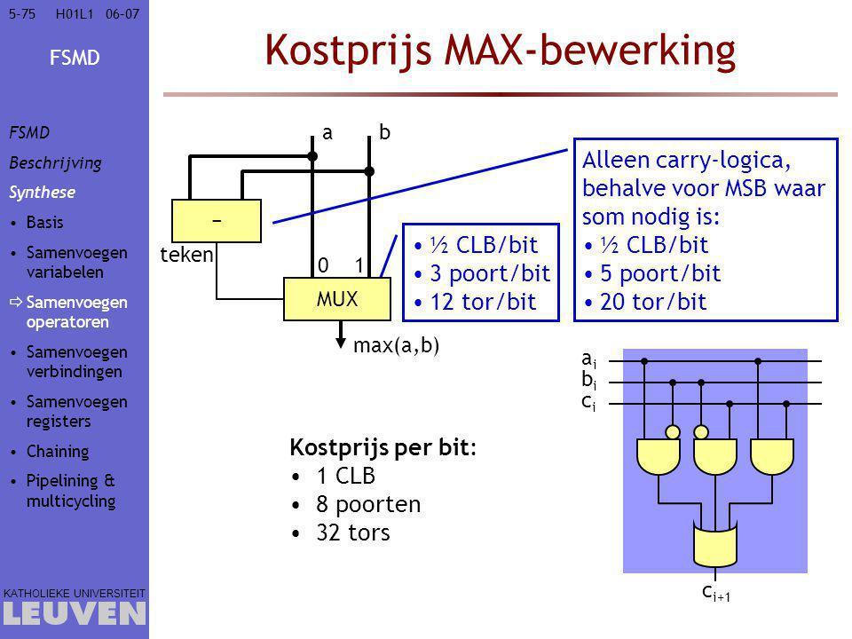 FSMD KATHOLIEKE UNIVERSITEIT 5-7506–07H01L1 Kostprijs MAX-bewerking Kostprijs per bit: 1 CLB 8 poorten 32 tors ½ CLB/bit 3 poort/bit 12 tor/bit − MUX a teken max(a,b) b Alleen carry-logica, behalve voor MSB waar som nodig is: ½ CLB/bit 5 poort/bit 20 tor/bit 01 aiai bibi cici c i+1 FSMD Beschrijving Synthese Basis Samenvoegen variabelen  Samenvoegen operatoren Samenvoegen verbindingen Samenvoegen registers Chaining Pipelining & multicycling