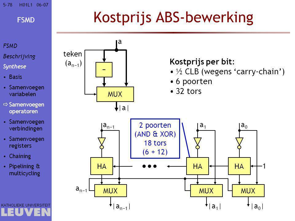 FSMD KATHOLIEKE UNIVERSITEIT 5-7806–07H01L1 Kostprijs ABS-bewerking − MUX a teken (a n−1 ) |a| Kostprijs per bit: ½ CLB (wegens 'carry-chain') 6 poort