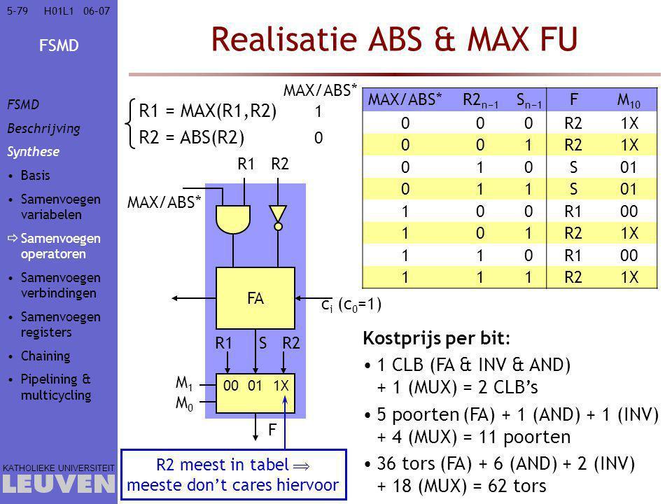 FSMD KATHOLIEKE UNIVERSITEIT 5-7906–07H01L1 Realisatie ABS & MAX FU FA R1 MAX/ABS* R2 R1R2 00 01 1X M1M0M1M0 F S Kostprijs per bit: 1 CLB (FA & INV &