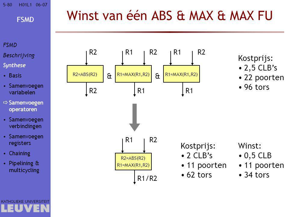 FSMD KATHOLIEKE UNIVERSITEIT 5-8006–07H01L1 Winst van één ABS & MAX & MAX FU R1=MAX(R1,R2) R1R2 R1 R1=MAX(R1,R2) R1R2 R1 & Kostprijs: 2,5 CLB's 22 poorten 96 tors R2=ABS(R2) R2 & Winst: 0,5 CLB 11 poorten 34 tors R2=ABS(R2) R1=MAX(R1,R2) R1R2 R1/R2 Kostprijs: 2 CLB's 11 poorten 62 tors FSMD Beschrijving Synthese Basis Samenvoegen variabelen  Samenvoegen operatoren Samenvoegen verbindingen Samenvoegen registers Chaining Pipelining & multicycling