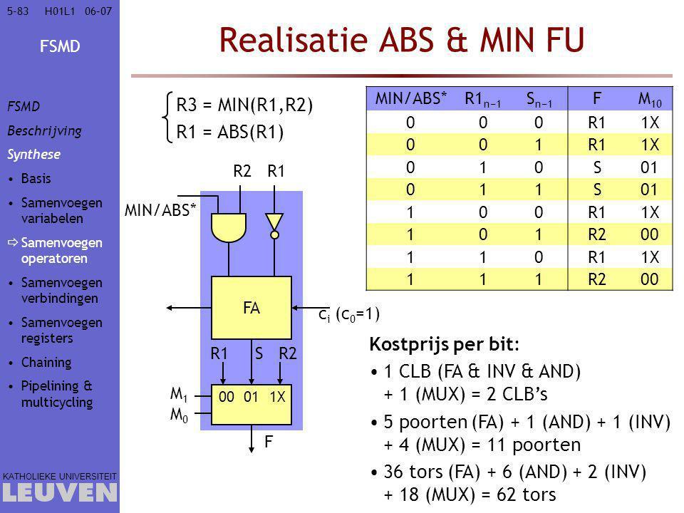 FSMD KATHOLIEKE UNIVERSITEIT 5-8306–07H01L1 Realisatie ABS & MIN FU MIN/ABS*R1 n−1 S n−1 FM 10 000R11X 001R11X 010S01 011S 100R11X 101R200 110R11X 111R200 R3 = MIN(R1,R2) R1 = ABS(R1) FA R2 MIN/ABS* R1 R2 00 01 1X M1M0M1M0 F S c i (c 0 =1) Kostprijs per bit: 1 CLB (FA & INV & AND) + 1 (MUX) = 2 CLB's 5 poorten (FA) + 1 (AND) + 1 (INV) + 4 (MUX) = 11 poorten 36 tors (FA) + 6 (AND) + 2 (INV) + 18 (MUX) = 62 tors FSMD Beschrijving Synthese Basis Samenvoegen variabelen  Samenvoegen operatoren Samenvoegen verbindingen Samenvoegen registers Chaining Pipelining & multicycling