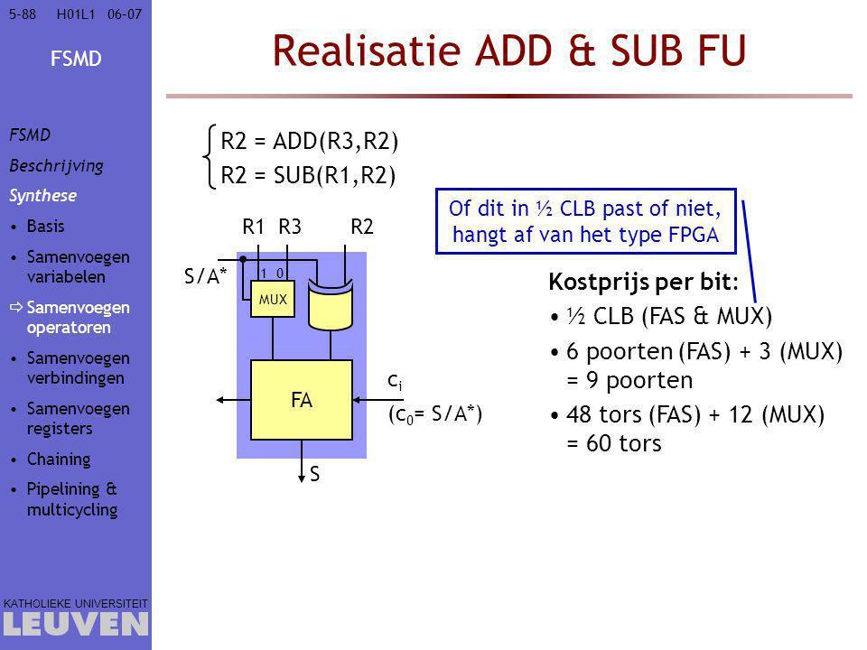 FSMD KATHOLIEKE UNIVERSITEIT 5-8806–07H01L1 Realisatie ADD & SUB FU FA R1 S/A* R2 S Kostprijs per bit: ½ CLB (FAS & MUX) 6 poorten (FAS) + 3 (MUX) = 9 poorten 48 tors (FAS) + 12 (MUX) = 60 tors MUX R3 Of dit in ½ CLB past of niet, hangt af van het type FPGA R2 = ADD(R3,R2) R2 = SUB(R1,R2) 01 c i (c 0 = S/A*) FSMD Beschrijving Synthese Basis Samenvoegen variabelen  Samenvoegen operatoren Samenvoegen verbindingen Samenvoegen registers Chaining Pipelining & multicycling