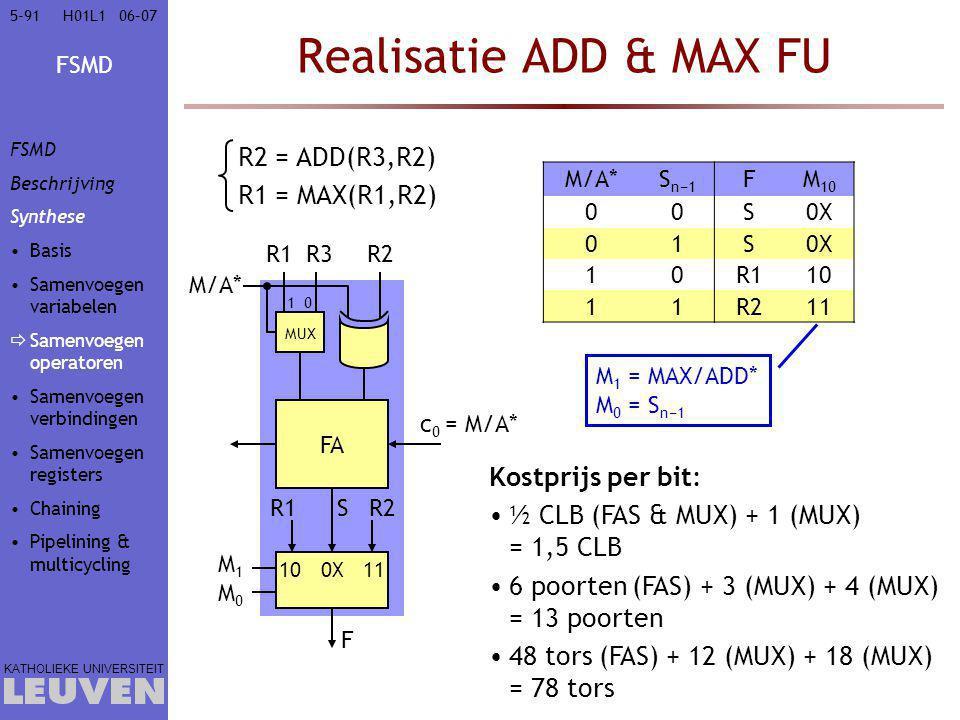 FSMD KATHOLIEKE UNIVERSITEIT 5-9106–07H01L1 Realisatie ADD & MAX FU FA R1R2 R1R2 10 0X 11 M1M0M1M0 F S MUX R3 M/A* M 1 = MAX/ADD* M 0 = S n−1 Kostprijs per bit: ½ CLB (FAS & MUX) + 1 (MUX) = 1,5 CLB 6 poorten (FAS) + 3 (MUX) + 4 (MUX) = 13 poorten 48 tors (FAS) + 12 (MUX) + 18 (MUX) = 78 tors M/A*S n−1 FM 10 00S0X 01S 10R110 11R211 R2 = ADD(R3,R2) R1 = MAX(R1,R2) 10 c 0 = M/A* FSMD Beschrijving Synthese Basis Samenvoegen variabelen  Samenvoegen operatoren Samenvoegen verbindingen Samenvoegen registers Chaining Pipelining & multicycling