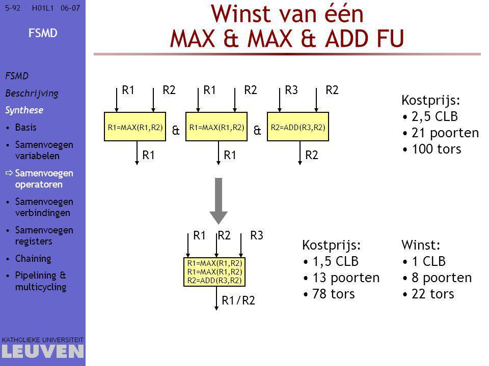 FSMD KATHOLIEKE UNIVERSITEIT 5-9206–07H01L1 Winst van één MAX & MAX & ADD FU R1=MAX(R1,R2) R1R2 R1 Kostprijs: 2,5 CLB 21 poorten 100 tors R1=MAX(R1,R2) R1 & R2 R2=ADD(R3,R2) R3R2 & Winst: 1 CLB 8 poorten 22 tors Kostprijs: 1,5 CLB 13 poorten 78 tors R1=MAX(R1,R2) R2=ADD(R3,R2) R1R3 R1/R2 R2 FSMD Beschrijving Synthese Basis Samenvoegen variabelen  Samenvoegen operatoren Samenvoegen verbindingen Samenvoegen registers Chaining Pipelining & multicycling