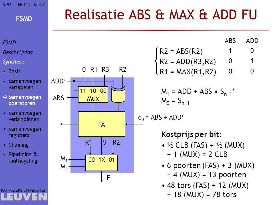 FSMD KATHOLIEKE UNIVERSITEIT 5-9406–07H01L1 Realisatie ABS & MAX & ADD FU FA R1R2 R1R2 00 1X 01 M1M0M1M0 F S Kostprijs per bit: ½ CLB (FAS) + ½ (MUX) + 1 (MUX) = 2 CLB 6 poorten (FAS) + 3 (MUX) + 4 (MUX) = 13 poorten 48 tors (FAS) + 12 (MUX) + 18 (MUX) = 78 tors 11 10 00 Mux R3 ABS 0 ADD' M 1 = ADD + ABS S n−1 ' M 0 = S n−1 c 0 = ABS + ADD' ABSADD R2 = ABS(R2) 10 R2 = ADD(R3,R2) 01 R1 = MAX(R1,R2) 00 FSMD Beschrijving Synthese Basis Samenvoegen variabelen  Samenvoegen operatoren Samenvoegen verbindingen Samenvoegen registers Chaining Pipelining & multicycling