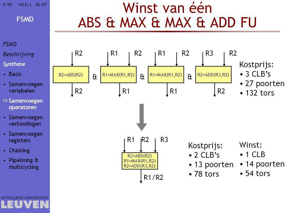 FSMD KATHOLIEKE UNIVERSITEIT 5-9506–07H01L1 Winst van één ABS & MAX & MAX & ADD FU R1=MAX(R1,R2) R1R2 R1 Kostprijs: 3 CLB's 27 poorten 132 tors R1=MAX(R1,R2) R1 & R2 R2=ADD(R3,R2) R3R2 & R2=ABS(R2) R2 & Winst: 1 CLB 14 poorten 54 tors Kostprijs: 2 CLB's 13 poorten 78 tors R2=ABS(R2) R1=MAX(R1,R2) R2=ADD(R3,R2) R1R3 R1/R2 R2 FSMD Beschrijving Synthese Basis Samenvoegen variabelen  Samenvoegen operatoren Samenvoegen verbindingen Samenvoegen registers Chaining Pipelining & multicycling