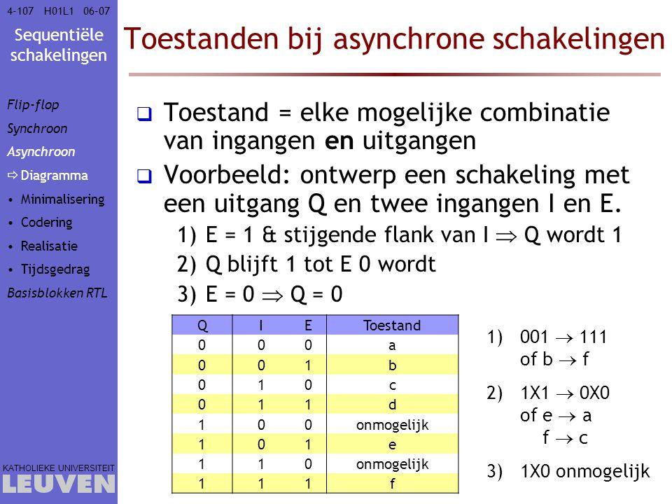Sequentiële schakelingen KATHOLIEKE UNIVERSITEIT 4-10706–07H01L1 Toestanden bij asynchrone schakelingen  Toestand = elke mogelijke combinatie van ing