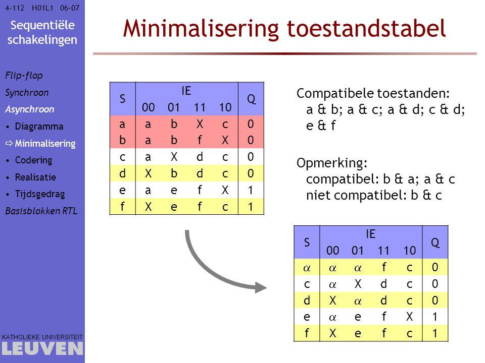 Sequentiële schakelingen KATHOLIEKE UNIVERSITEIT 4-11206–07H01L1 Minimalisering toestandstabel Compatibele toestanden: a & b; a & c; a & d; c & d; e &