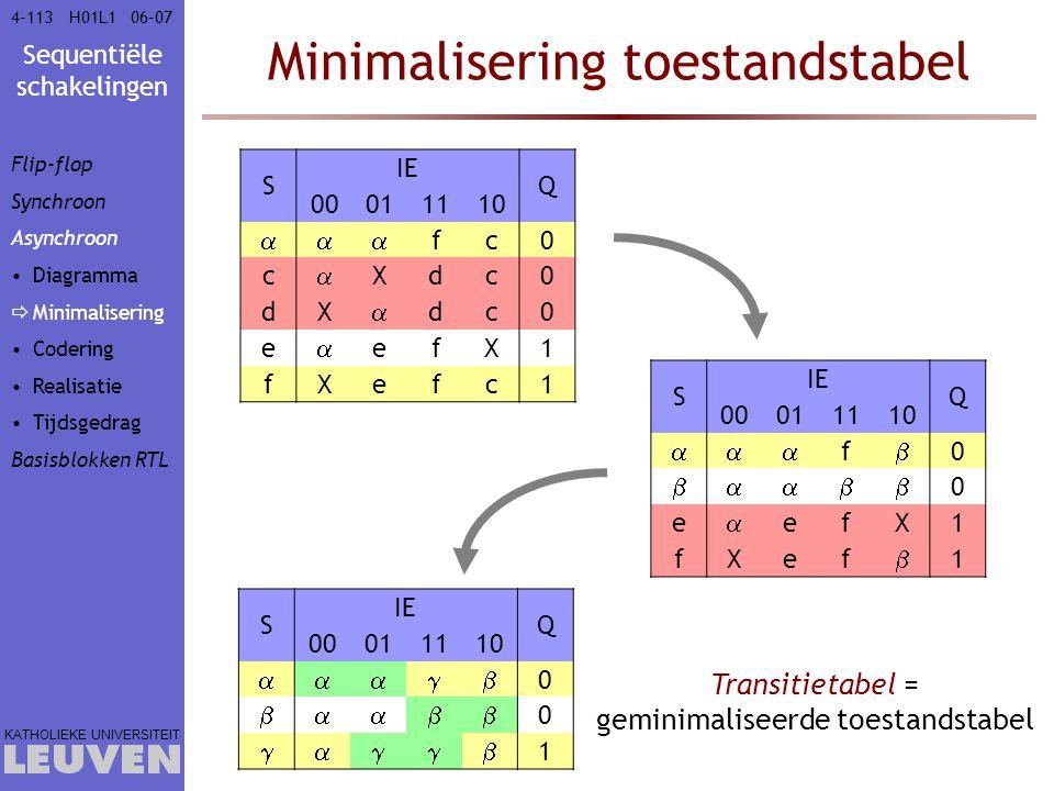Sequentiële schakelingen KATHOLIEKE UNIVERSITEIT 4-11306–07H01L1 Minimalisering toestandstabel S IE Q 00011110  fc0 c  Xdc0 dX  dc0 e  efX1 fXef