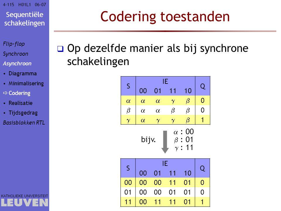 Sequentiële schakelingen KATHOLIEKE UNIVERSITEIT 4-11506–07H01L1 Codering toestanden  Op dezelfde manier als bij synchrone schakelingen  : 00  : 01