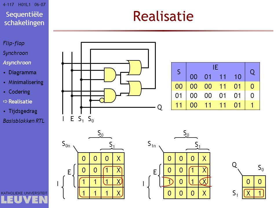Sequentiële schakelingen KATHOLIEKE UNIVERSITEIT 4-11706–07H01L1 000X 001X E S 0n S0S0 S1S1 111X 111X I 000X 001X E S 1n S0S0 S1S1 101X 000X I 00 X1 S