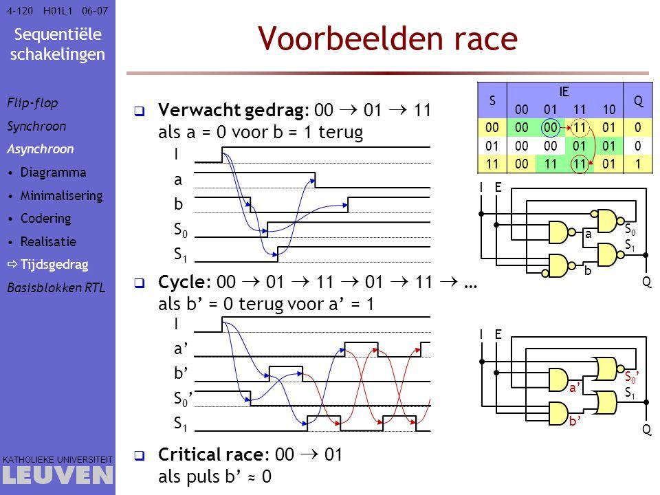 Sequentiële schakelingen KATHOLIEKE UNIVERSITEIT 4-12006–07H01L1 Voorbeelden race  Verwacht gedrag: 00  01  11 als a = 0 voor b = 1 terug  Cycle: