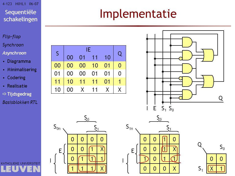 Sequentiële schakelingen KATHOLIEKE UNIVERSITEIT 4-12306–07H01L1 0000 001X E S 0n S0S0 S1S1 0111 111X I 0010 001X E S 1n S0S0 S1S1 1011 000X I 00 X1 S
