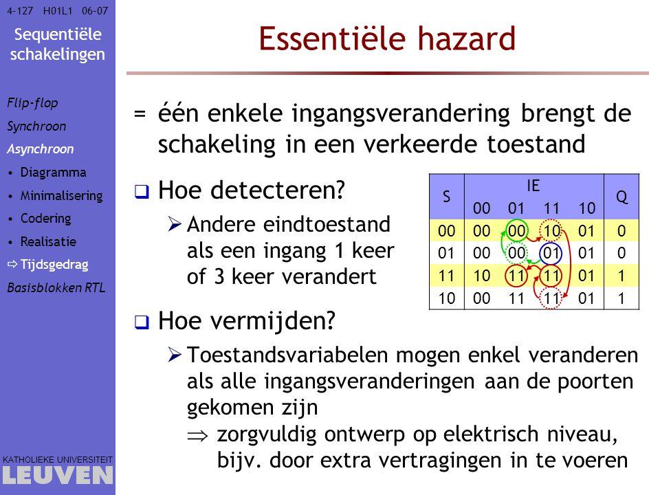 Sequentiële schakelingen KATHOLIEKE UNIVERSITEIT 4-12706–07H01L1 Essentiële hazard =één enkele ingangsverandering brengt de schakeling in een verkeerd