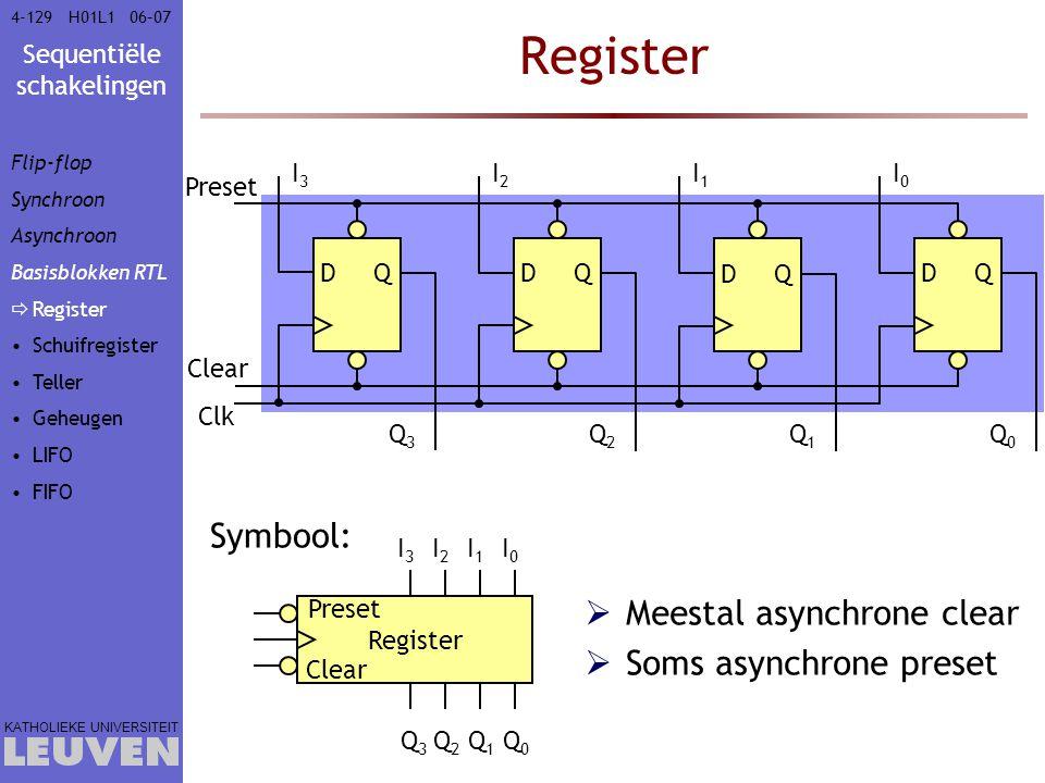 Sequentiële schakelingen KATHOLIEKE UNIVERSITEIT 4-12906–07H01L1 Register Clk Register I3I3 I2I2 I1I1 I0I0 Q3Q3 Q2Q2 Q1Q1 Q0Q0 Preset Clear DQ I3I3 Q3