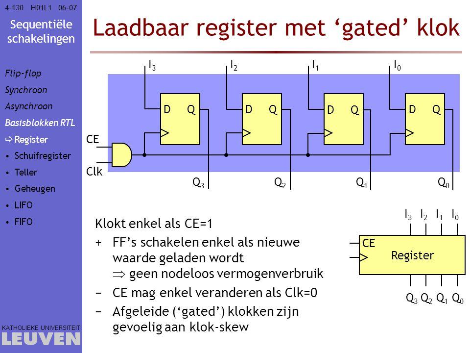 Sequentiële schakelingen KATHOLIEKE UNIVERSITEIT 4-13006–07H01L1 Laadbaar register met 'gated' klok Register I3I3 I2I2 I1I1 I0I0 Q3Q3 Q2Q2 Q1Q1 Q0Q0 C