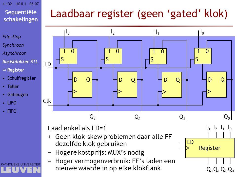 Sequentiële schakelingen KATHOLIEKE UNIVERSITEIT 4-13206–07H01L1 Clk LD Laadbaar register (geen 'gated' klok) Register I3I3 I2I2 I1I1 I0I0 Q3Q3 Q2Q2 Q
