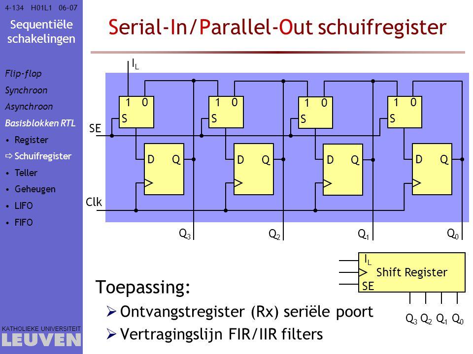 Sequentiële schakelingen KATHOLIEKE UNIVERSITEIT 4-13406–07H01L1 Serial-In/Parallel-Out schuifregister Toepassing:  Ontvangstregister (Rx) seriële po