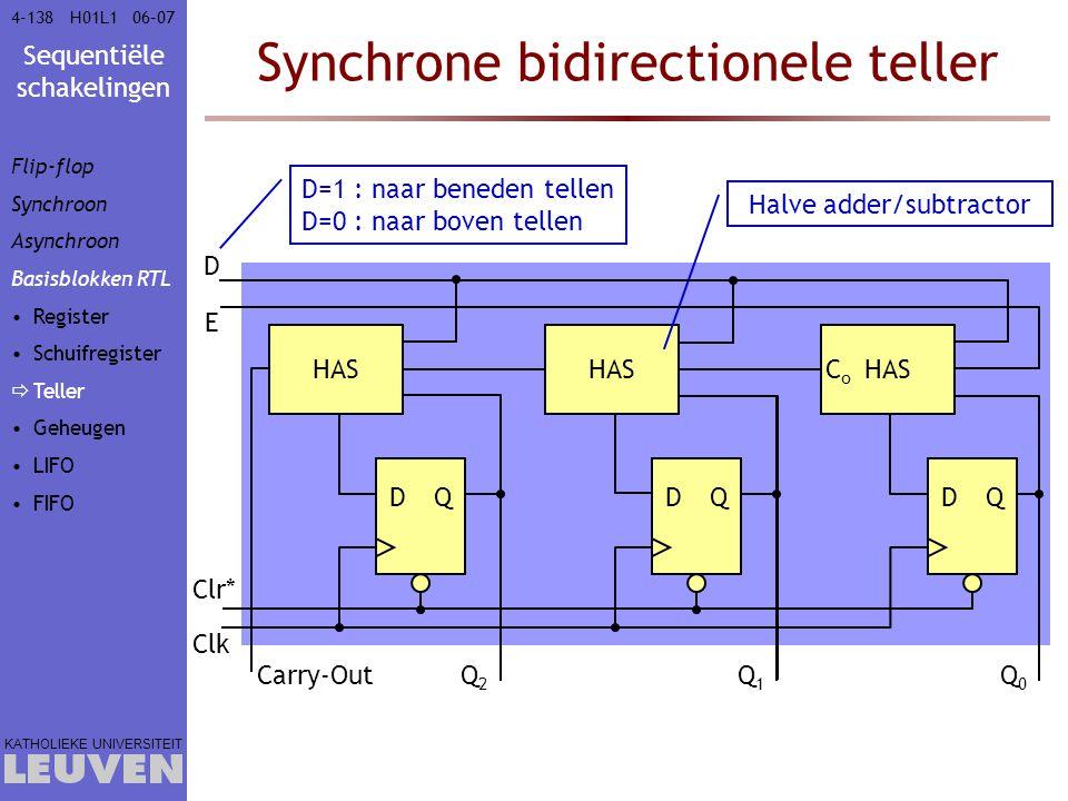 Sequentiële schakelingen KATHOLIEKE UNIVERSITEIT 4-13806–07H01L1 Synchrone bidirectionele teller DQDQ Clk Q1Q1 Q0Q0 Clr* DQ Q2Q2 Carry-Out E HAS D CoC