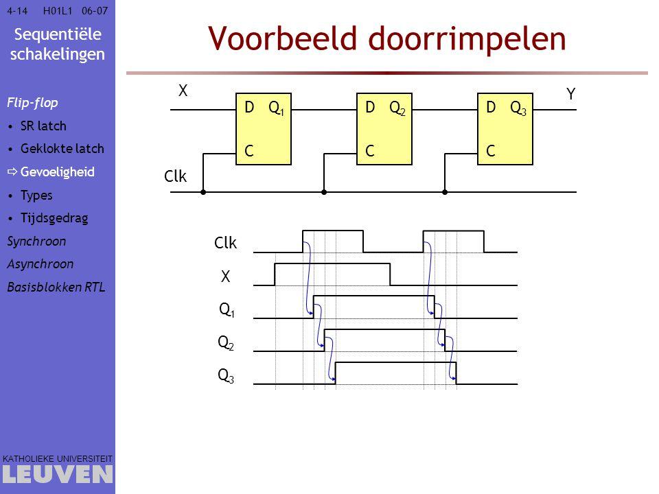 Sequentiële schakelingen KATHOLIEKE UNIVERSITEIT 4-1406–07H01L1 Voorbeeld doorrimpelen X Clk D C Q1Q1 D C Q2Q2 D C Q3Q3 Y X Q1Q1 Q2Q2 Q3Q3 Flip-flop S
