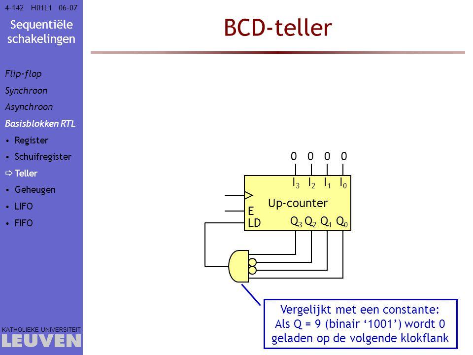 Sequentiële schakelingen KATHOLIEKE UNIVERSITEIT 4-14206–07H01L1 BCD-teller Up-counter I3I3 I2I2 I1I1 I0I0 Q3Q3 Q2Q2 Q1Q1 Q0Q0 E LD 0 0 Vergelijkt met