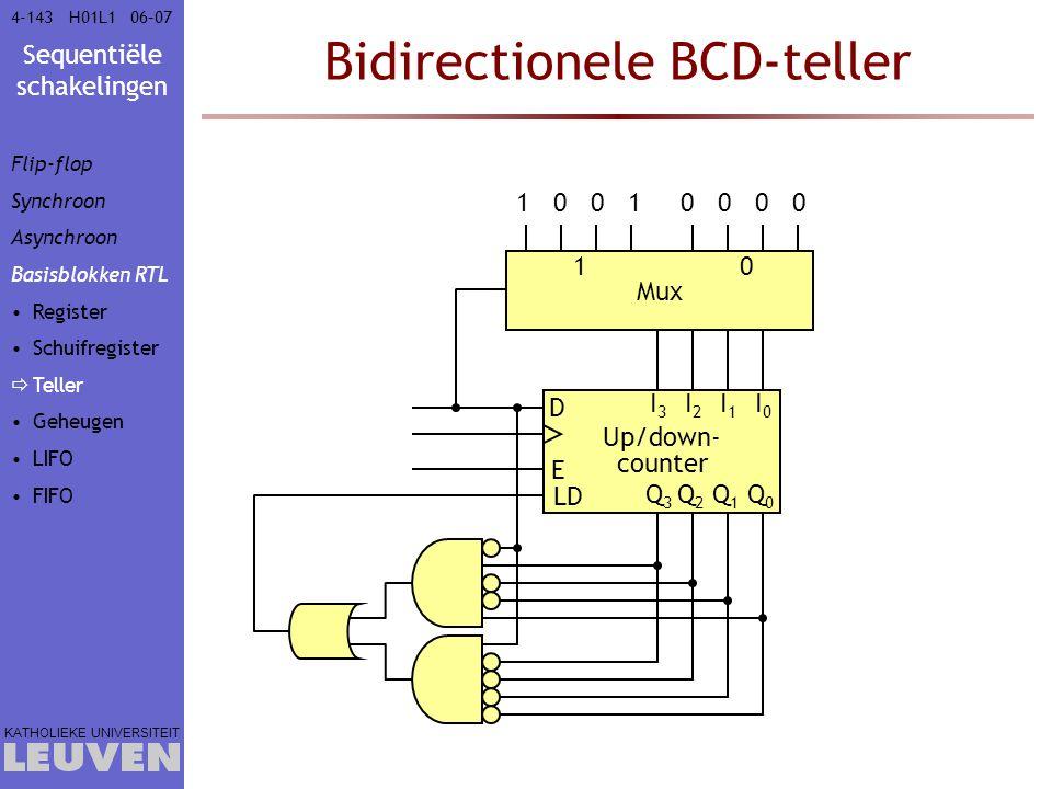 Sequentiële schakelingen KATHOLIEKE UNIVERSITEIT 4-14306–07H01L1 Bidirectionele BCD-teller Up/down- counter I3I3 I2I2 I1I1 I0I0 Q3Q3 Q2Q2 Q1Q1 Q0Q0 E