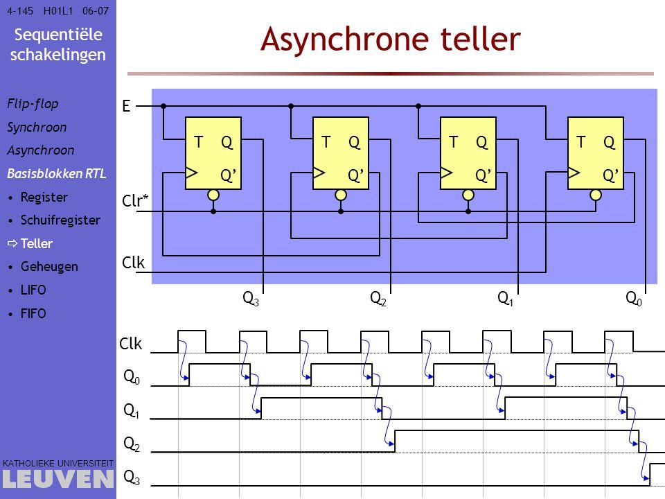 Sequentiële schakelingen KATHOLIEKE UNIVERSITEIT 4-14506–07H01L1 Asynchrone teller TQTQTQTQ Clk Q3Q3 Q2Q2 Q1Q1 Q0Q0 Clr* E Q' Clk Q0Q0 Q1Q1 Q2Q2 Q3Q3