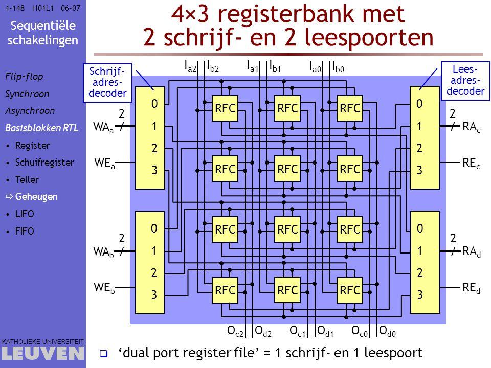 Sequentiële schakelingen KATHOLIEKE UNIVERSITEIT 4-14806–07H01L1 4×3 registerbank met 2 schrijf- en 2 leespoorten  'dual port register file' = 1 schr