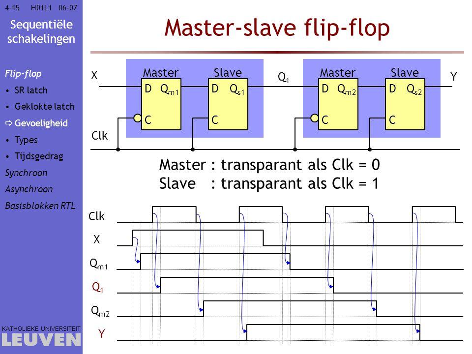 Sequentiële schakelingen KATHOLIEKE UNIVERSITEIT 4-1506–07H01L1 Master-slave flip-flop D C Q s1 D C Q m1 MasterSlave D C Q s2 D C Q m2 MasterSlave X Q