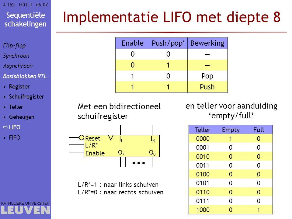 Sequentiële schakelingen KATHOLIEKE UNIVERSITEIT 4-15206–07H01L1 Implementatie LIFO met diepte 8 en teller voor aanduiding 'empty/full' EnablePush/pop