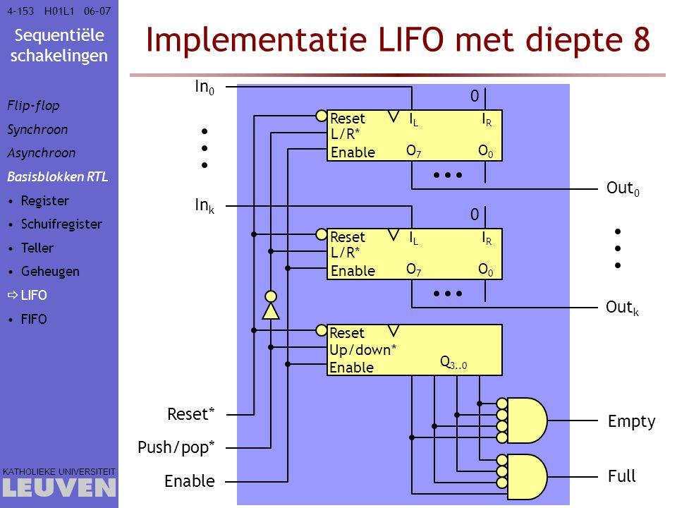 Sequentiële schakelingen KATHOLIEKE UNIVERSITEIT 4-15306–07H01L1 Implementatie LIFO met diepte 8 Reset Up/down* Enable Q 3..0 0 0 Enable Reset* Push/p