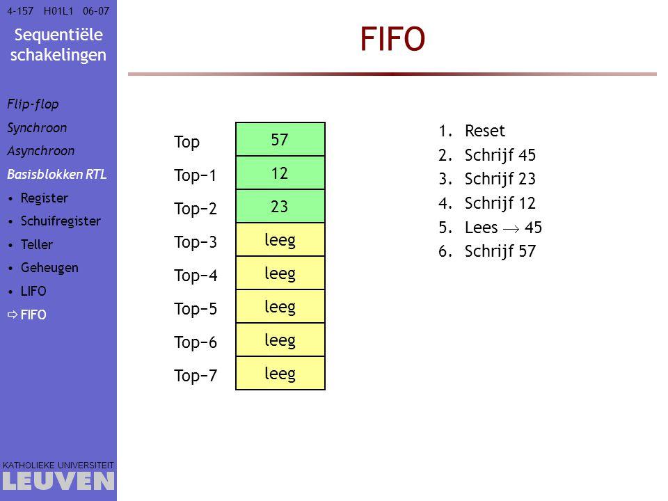Sequentiële schakelingen KATHOLIEKE UNIVERSITEIT 4-15706–07H01L1 FIFO Top Top−1 Top−2 Top−3 Top−4 Top−5 Top−6 Top−7 leeg 45 23 45 12 23 45 57 12 23 1.