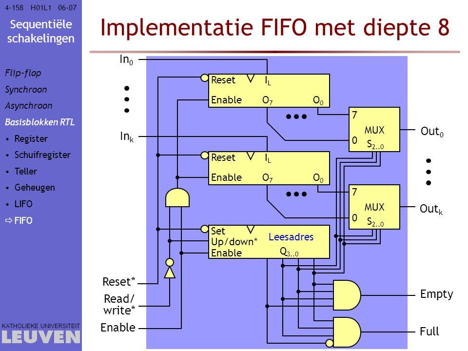 Sequentiële schakelingen KATHOLIEKE UNIVERSITEIT 4-15806–07H01L1 Implementatie FIFO met diepte 8 Reset Enable ILIL O0O0 O7O7 Reset Enable ILIL O0O0 O7