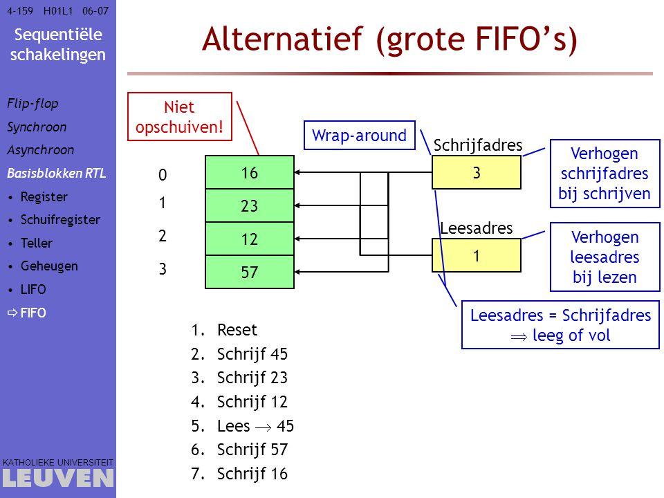 Sequentiële schakelingen KATHOLIEKE UNIVERSITEIT 4-15906–07H01L1 Alternatief (grote FIFO's) 0 1 2 3 Schrijfadres Leesadres leeg 0 45 Verhogen schrijfa