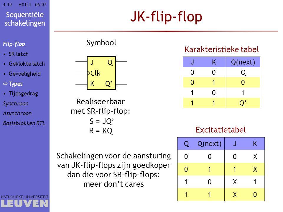 Sequentiële schakelingen KATHOLIEKE UNIVERSITEIT 4-1906–07H01L1 JK-flip-flop J K Clk Q Q' Symbool Karakteristieke tabel Excitatietabel Schakelingen vo