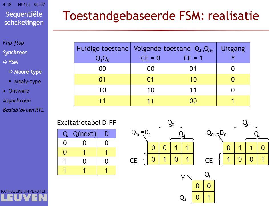 Sequentiële schakelingen KATHOLIEKE UNIVERSITEIT 4-3806–07H01L1 Toestandgebaseerde FSM: realisatie 0011 0101 CE Q 1n =D 1 Q0Q0 Q1Q1 0110 1001 CE Q 0n