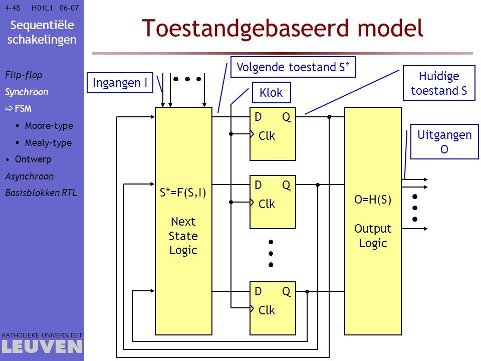 Sequentiële schakelingen KATHOLIEKE UNIVERSITEIT 4-4806–07H01L1 Toestandgebaseerd model D Clk Q S*=F(S,I) Next State Logic O=H(S) Output Logic D Clk Q