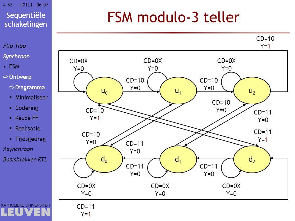 Sequentiële schakelingen KATHOLIEKE UNIVERSITEIT 4-5306–07H01L1 FSM modulo-3 teller u0u0 CD=0X Y=0 CD=0X Y=0 CD=0X Y=0 u2u2 CD=10 Y=0 CD=0X Y=0 CD=0X