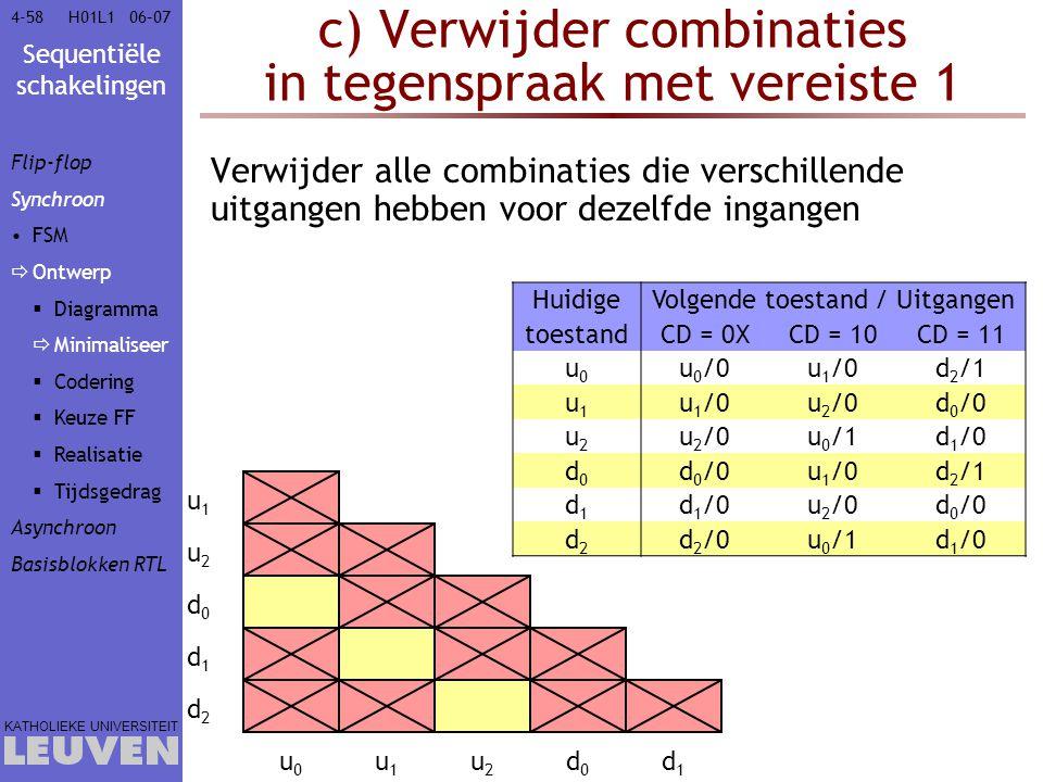 Sequentiële schakelingen KATHOLIEKE UNIVERSITEIT 4-5806–07H01L1 c) Verwijder combinaties in tegenspraak met vereiste 1 Verwijder alle combinaties die