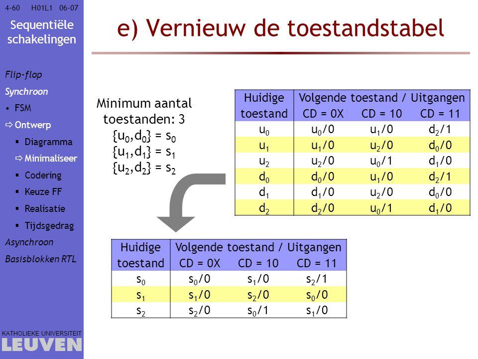 Sequentiële schakelingen KATHOLIEKE UNIVERSITEIT 4-6006–07H01L1 e) Vernieuw de toestandstabel Minimum aantal toestanden: 3 {u 0,d 0 } = s 0 {u 1,d 1 }