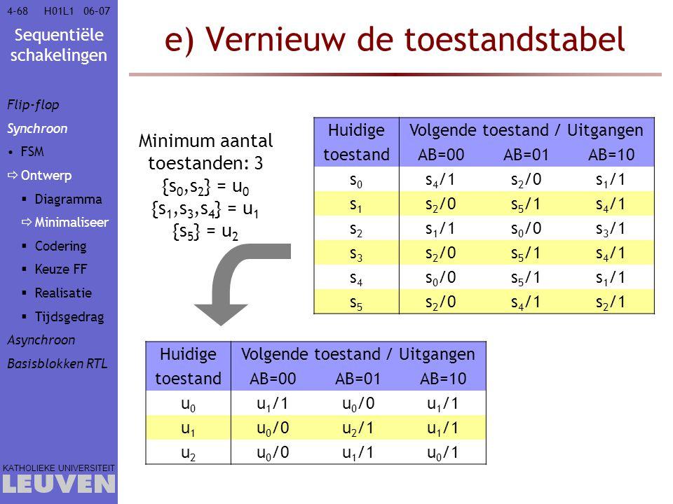 Sequentiële schakelingen KATHOLIEKE UNIVERSITEIT 4-6806–07H01L1 e) Vernieuw de toestandstabel Minimum aantal toestanden: 3 {s 0,s 2 } = u 0 {s 1,s 3,s