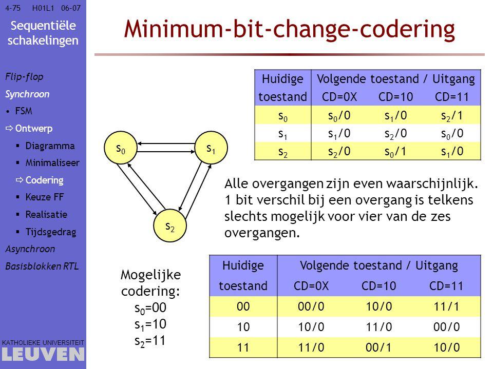 Sequentiële schakelingen KATHOLIEKE UNIVERSITEIT 4-7506–07H01L1 Minimum-bit-change-codering s0s0 s1s1 s2s2 Alle overgangen zijn even waarschijnlijk. 1